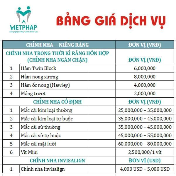 bảng giá niềng răng tại nha khoa quốc tế Việt Pháp