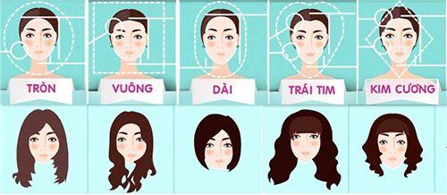 Các kiểu khuôn mặt để phối với tóc